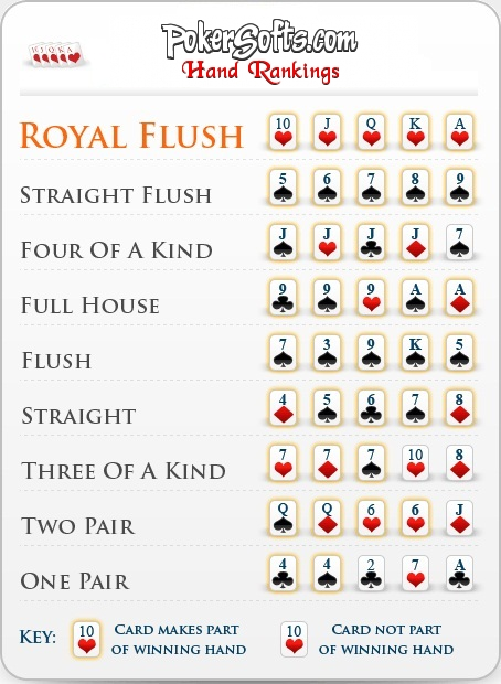 ace high flush poker rules printable poker